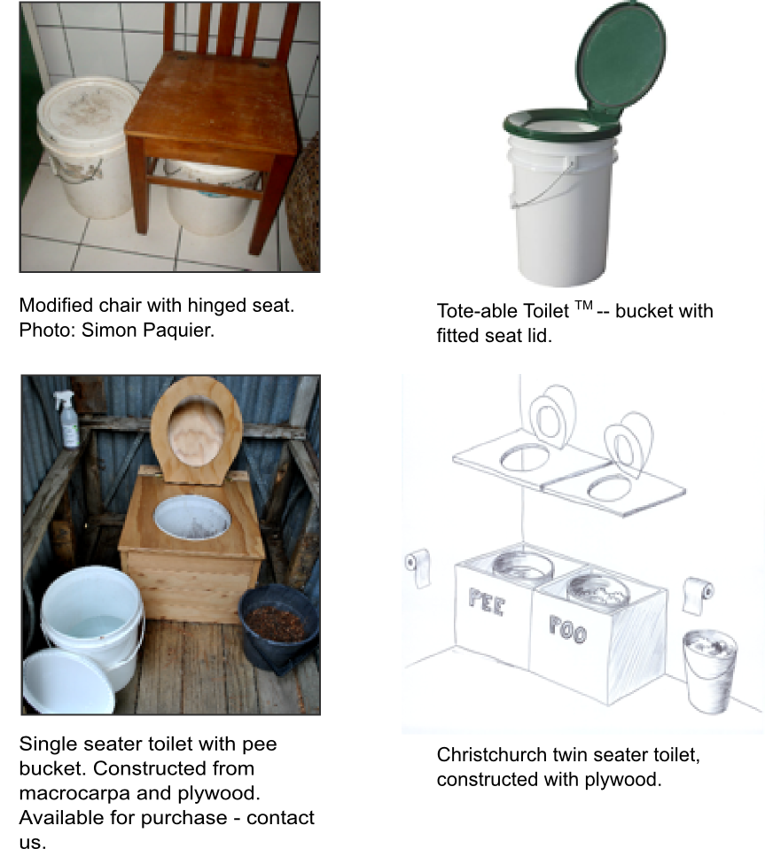 How To Set Up And Manage An Emergency Compost Toilet Relieve